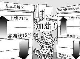南京企业工资指导线_企业工资指导线_360百科