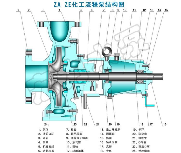 自吸离心泵结构图