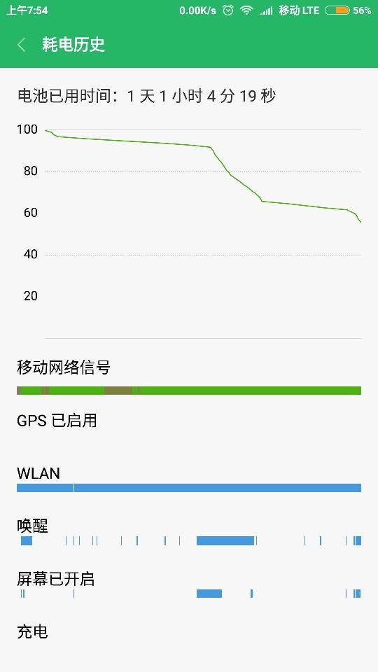 Screenshot_2017-10-13-07-54-27-089_com.miui.securitycenter.jpg