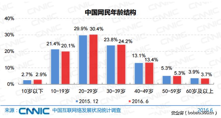 中国水资源占世界_中国占世界人口比重
