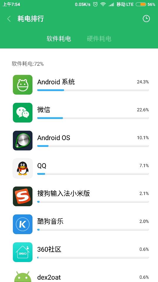 Screenshot_2017-10-13-07-54-31-725_com.miui.securitycenter.jpg
