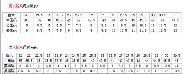 41的鞋号,在美国相当于多少_360问答
