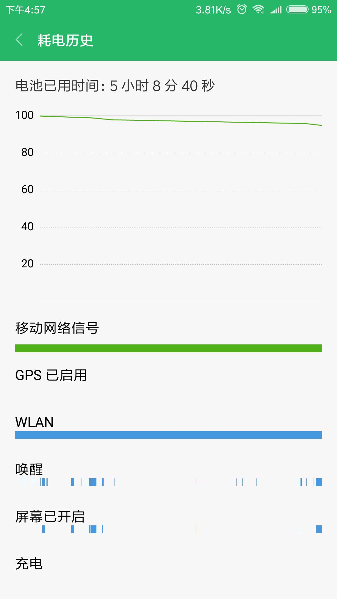 Screenshot_2018-04-18-16-57-19-654_com.miui.securitycenter.png