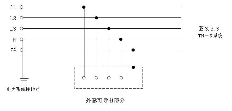电力基础 三相五线制