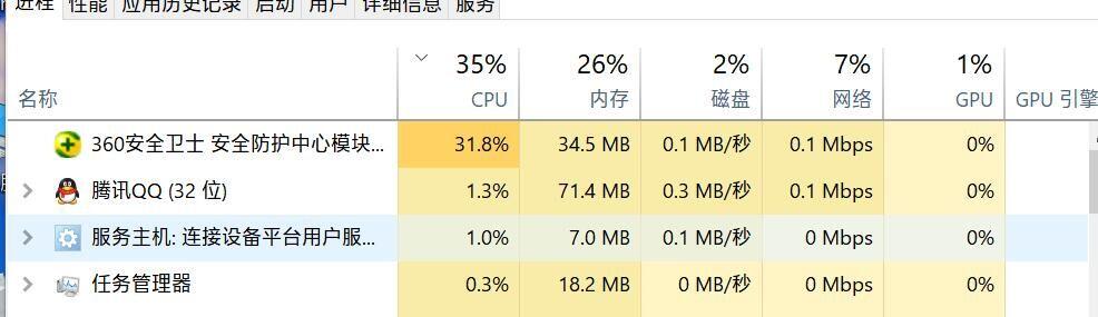 刚开机CPU占用率42%,360安全模块就占38%,怒了!