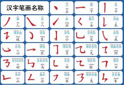 汉字的所有笔画名称