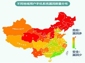 《2018中国手机安全生态研究报告》揭秘App权限