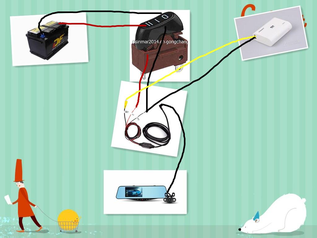 停车监控的电做成充电宝供电如何?