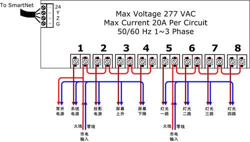 结构和原理 静态电压继电器分为凸出式固定结构,凸出式插拔式结构,嵌入式插拔结构,导轨式结构等,并有透明的塑料外罩(导轨式为全封闭式),用薄码进行整定。 本继电器为静态型继电器,采用进口集成电路构成;被测量的交流电压 U~经隔离变压器降压后得到与被测电压成正比的电压Ui,经整定后进行整流,整流后脉冲电压经滤波器滤波,得到与Ui成正比的直流电压Uo,在电平检测中Uo与直流参考电压Ue进行比较,若直流电压 Uo 高于参考电压,电平检测器输出正信号,驱动出口继电器,则本继电器处于动作状态。反之,不论是过电压继电器