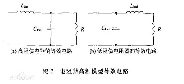 考虑了寄生电感和寄生电容后的电阻器高频等效电路