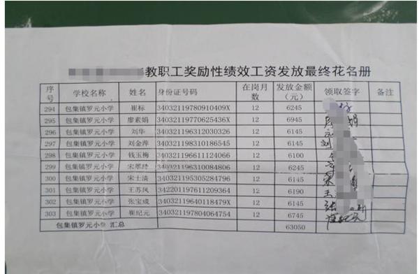 重庆市小学教师的基本工资是_360培训小学教师问答目标图片