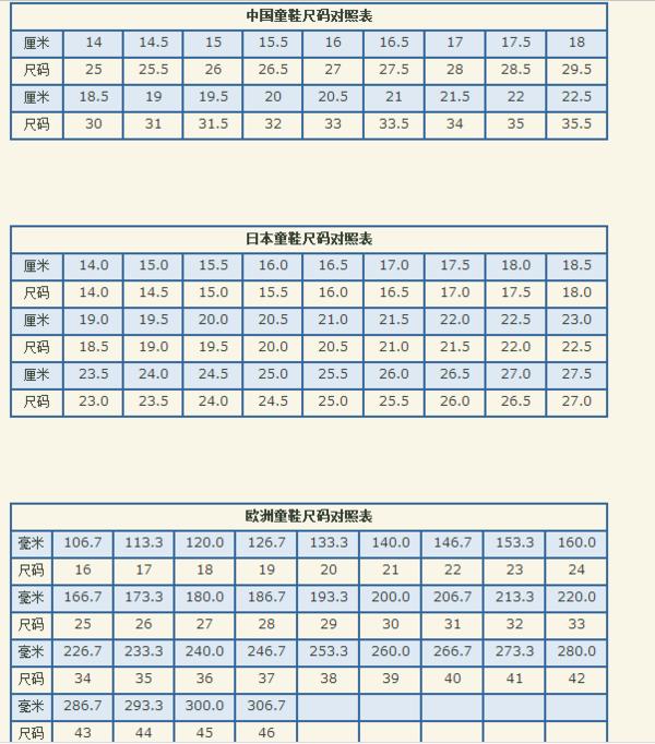 日本中国童鞋鞋码换算_360问答